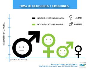 decisiones emociones-01
