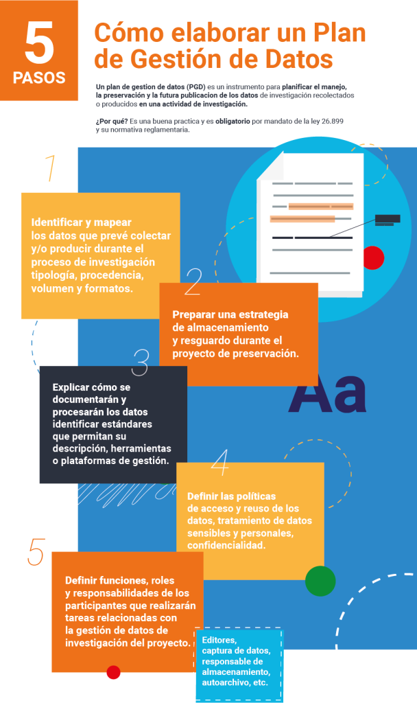 pgd_infografia